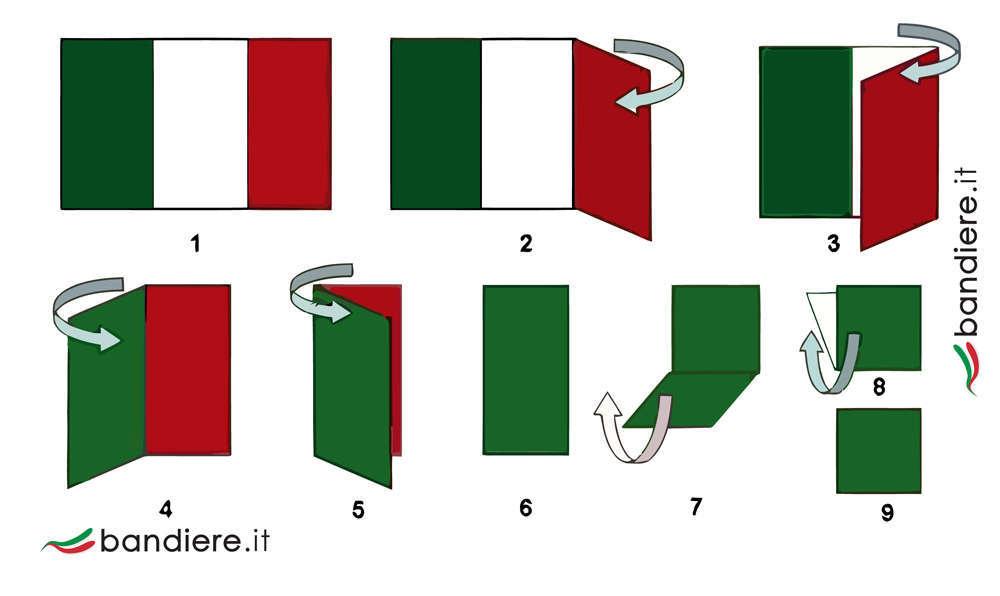 Come piegare il Tricolore, la bandiera italiana